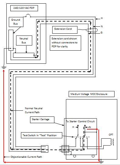 Medium Voltage Starter Control drawing