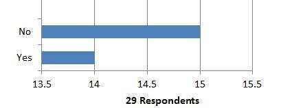 NL Survey Result 1