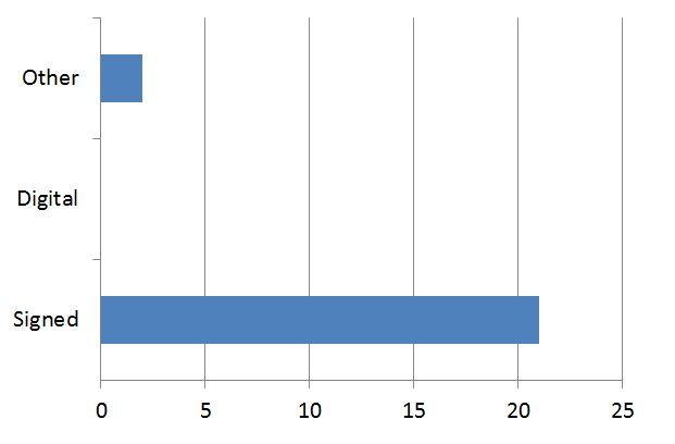 2012 August survey 2