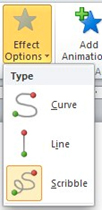 PowerPoint 2010 Effects Options