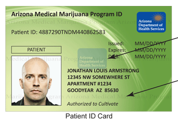 An Card Be Mmj Caught With Expired Don't