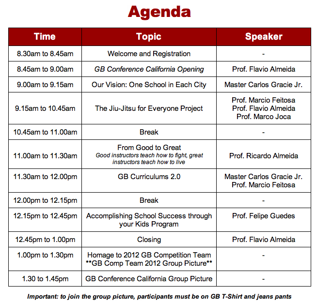 Gracie Barra Conference Orange County CA – Event Agenda