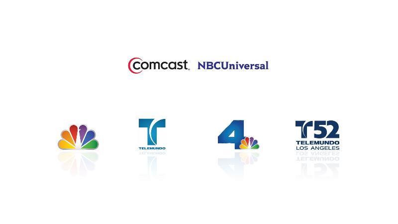 NBC properties