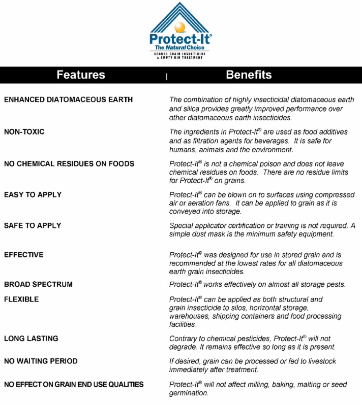 Protect-It Features + Benefits