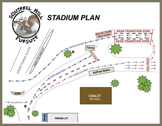 SHP Stadium Plan