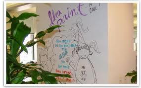 idea paint wall