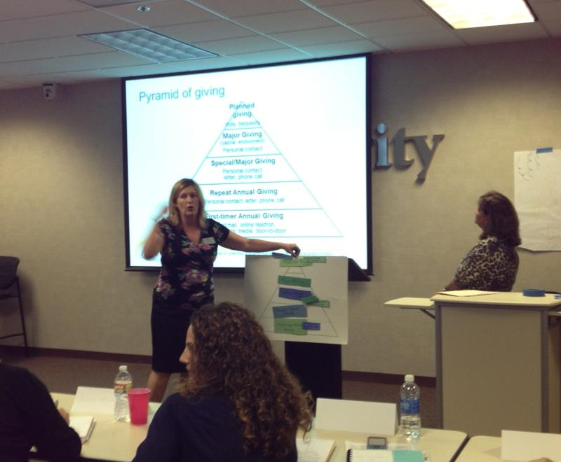 2013 CFRE class Pyramid of Giving