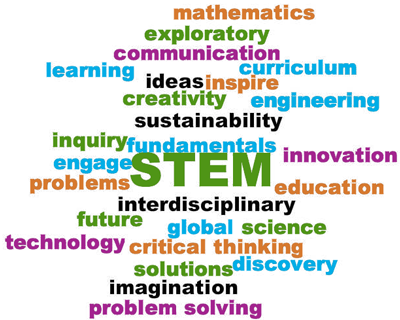 Integrate STEM and sustainability into your curriculum