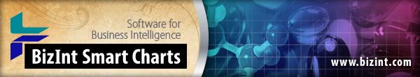BizInt Smart Charts - Software for Business Intelligence