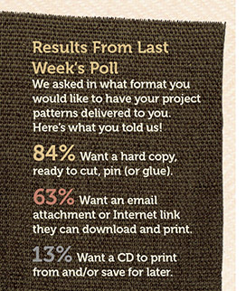 Results from Last Week's Poll - We asked in what format you would like to have your project patterns delivered to you. Here's what you told us! 84% Want a hard copy, ready to cut, pin (or glue). 63% Want an eamil attachment or Internet link they can download and print. 13% want a CD to print from and/or save for later.