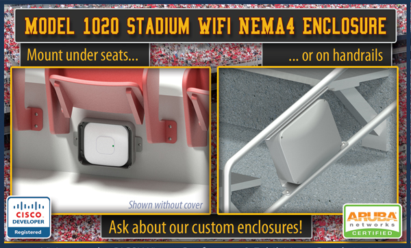Model 1020 for Stadiums