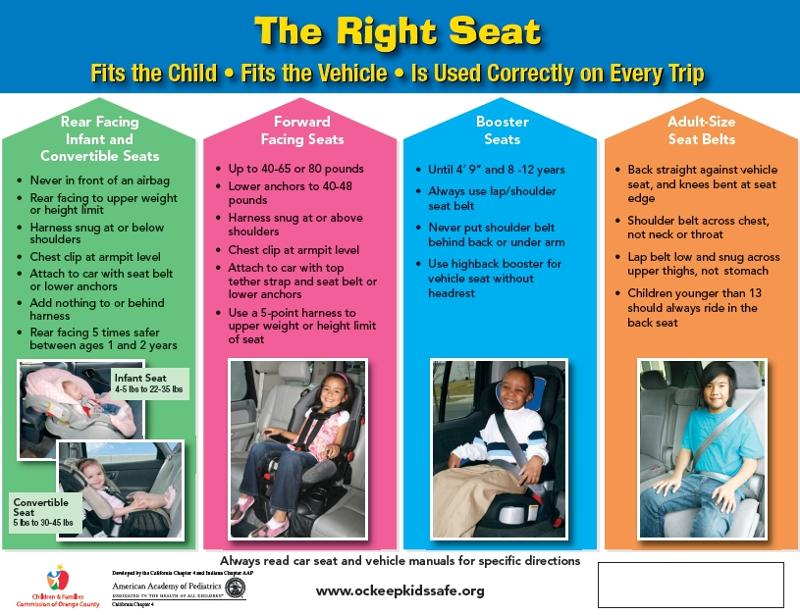 Aap Booster Seat Guidelines Brokeasshome Com