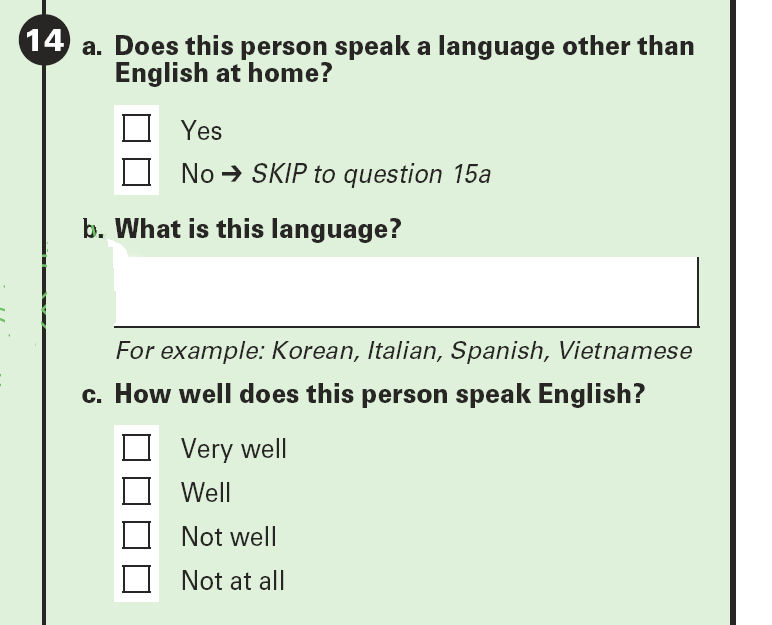 Census ACS Language Questions 2009