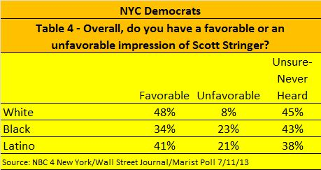 Spitzer Poll 4