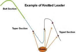 TieLeaders