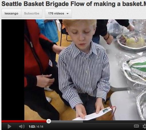 Basket Brigade flow