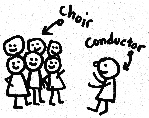 Choral diagram