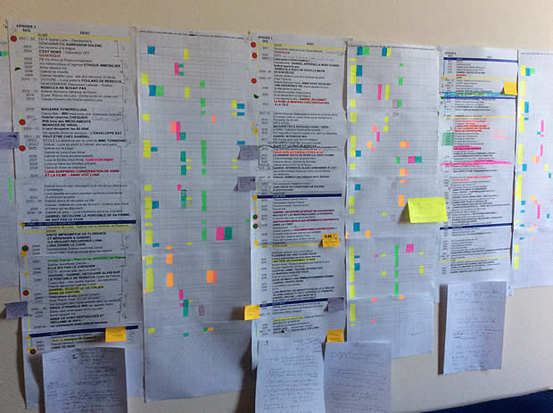 The massive list taped to wall in production office of every single scene from all six episodes of the series.