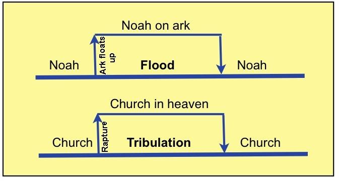 Flood graphic3