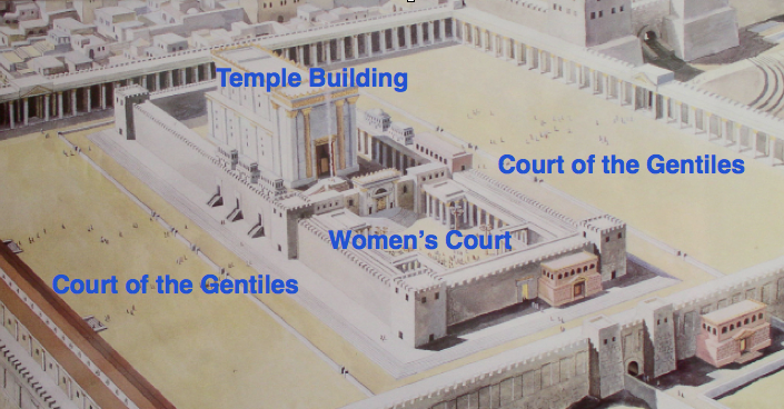 Temple Mount in Jesus' day