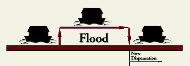 Noah ark