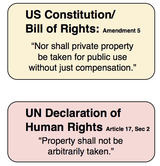 UN vs US