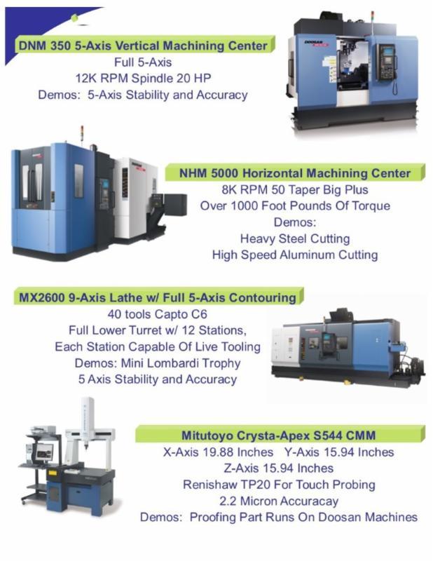 cnc machine services snohomish