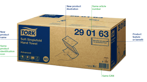 tork product changes
