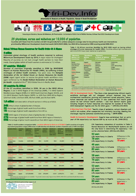 2014 Africa Health Workforce & Ebola Scorecard