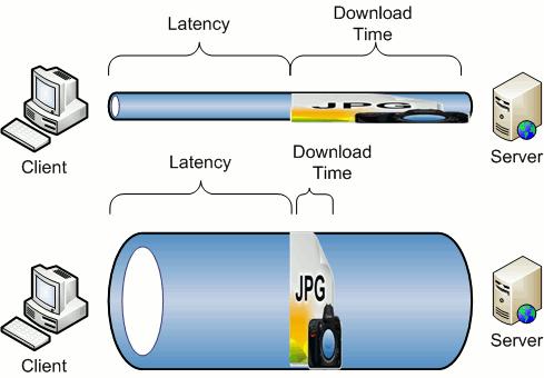 10-Gigabit Ethernet Backbone Interface Options: Which One
