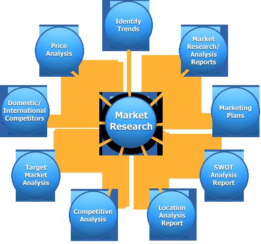 ikea market analysis