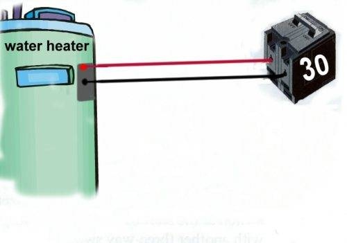 Gas Water Heaters Most Common Problems Explained To Regular People