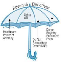 advancedirectives