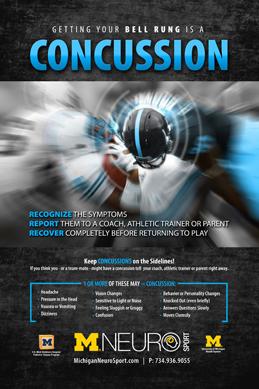 Michigan Neurosport Concussion Poster