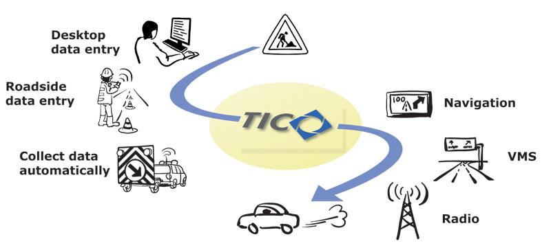 TIC for Work Zones