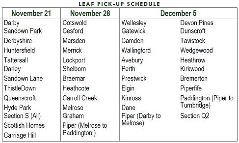 Leaf Pickup Schedule