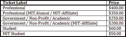 MITEC 2012 Regular Pricing