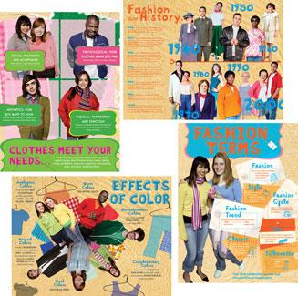 Fashion Poster Set