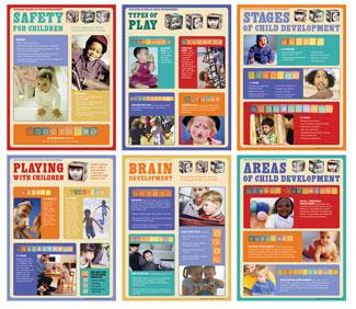 Child Development Poster Set