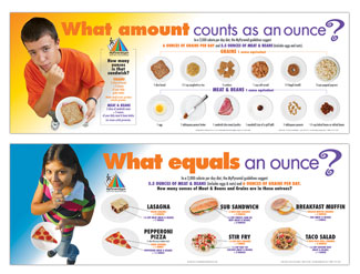 What Counts as an Ounce? Poster Set