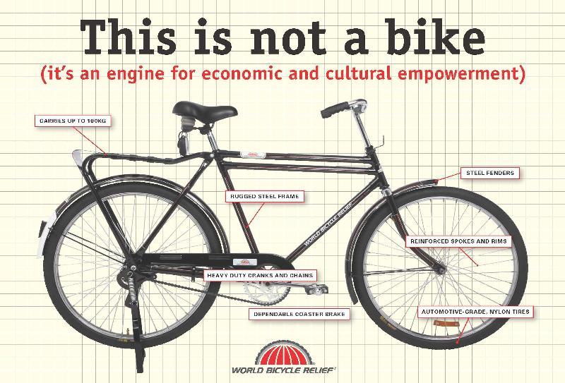 bike SRAM