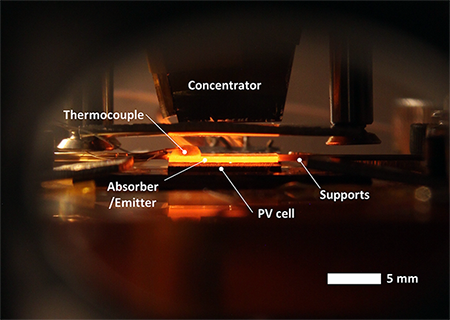 Cross-sectional view of an operating solar thermophotovoltaic (STPV) device.