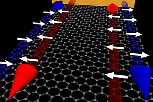 On a piece of graphene (the horizontal surface with a hexagonal pattern of