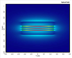Optical field from research demonstrating the first germanium (Ge) laser monolithically integrated on silicon substrates.