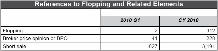 Flopping-SARs (2010)-B