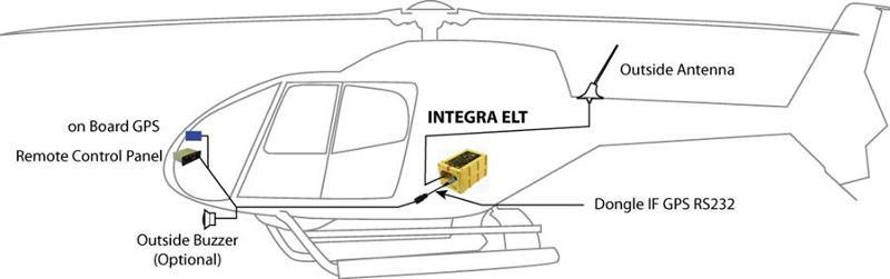 Kannad e-Nav helicopter