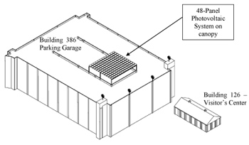 navy yard solar