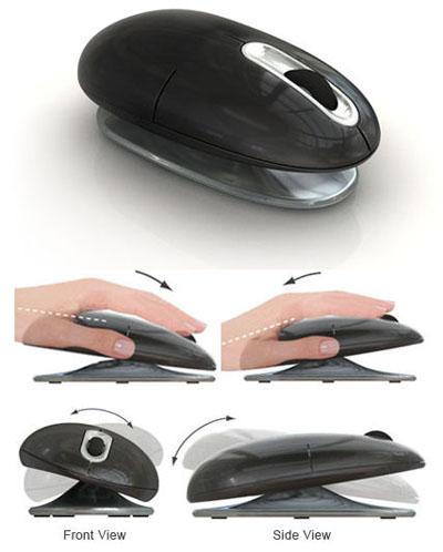 Ergo Motion Mouse