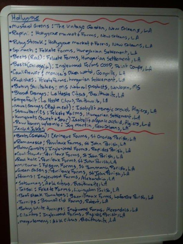 list of produce