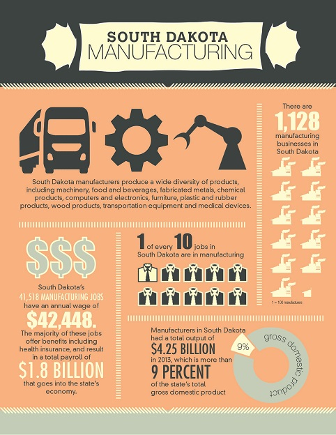 Manufacturing Week Infographic